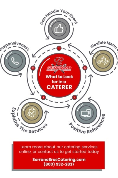 What To Look For In A Caterer